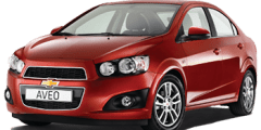 Car Rentals in Budva